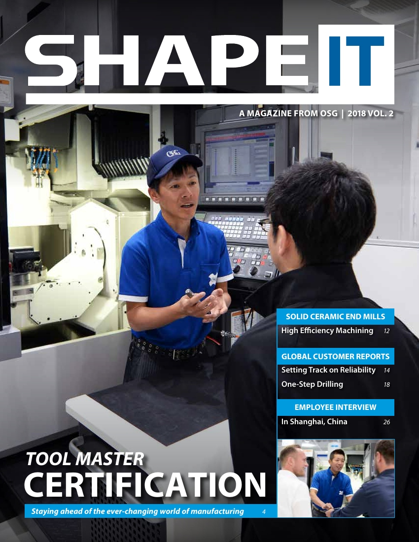 SHAPE IT 2018 Vol.2 Released!